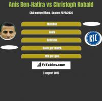 Anis Ben-Hatira vs Christoph Kobald h2h player stats