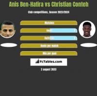 Anis Ben-Hatira vs Christian Conteh h2h player stats