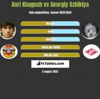 Anri Khagush vs Georgiy Dzhikiya h2h player stats