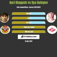 Anri Khagush vs Ilya Kutepov h2h player stats