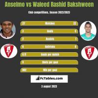 Anselmo vs Waleed Rashid Bakshween h2h player stats