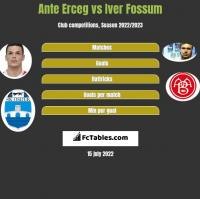 Ante Erceg vs Iver Fossum h2h player stats