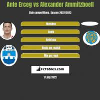 Ante Erceg vs Alexander Ammitzboell h2h player stats