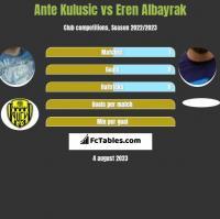 Ante Kulusic vs Eren Albayrak h2h player stats