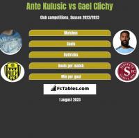 Ante Kulusic vs Gael Clichy h2h player stats