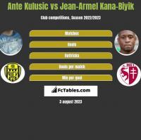 Ante Kulusic vs Jean-Armel Kana-Biyik h2h player stats