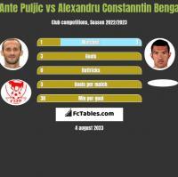 Ante Puljic vs Alexandru Constanntin Benga h2h player stats
