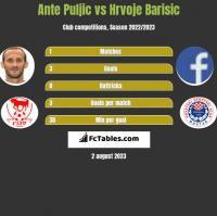 Ante Puljic vs Hrvoje Barisic h2h player stats