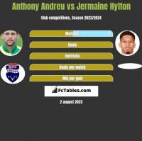 Anthony Andreu vs Jermaine Hylton h2h player stats
