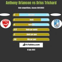 Anthony Briancon vs Driss Trichard h2h player stats