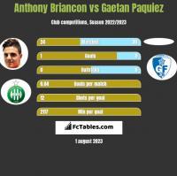 Anthony Briancon vs Gaetan Paquiez h2h player stats