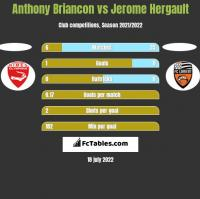Anthony Briancon vs Jerome Hergault h2h player stats