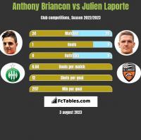 Anthony Briancon vs Julien Laporte h2h player stats