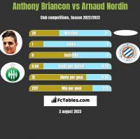 Anthony Briancon vs Arnaud Nordin h2h player stats