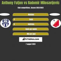 Anthony Fatjon vs Radomir Milosavljevic h2h player stats