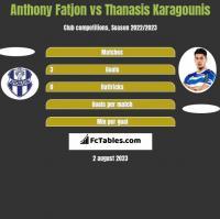 Anthony Fatjon vs Thanasis Karagounis h2h player stats