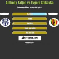 Anthony Fatjon vs Evgeni Shikavka h2h player stats