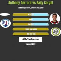 Anthony Gerrard vs Baily Cargill h2h player stats