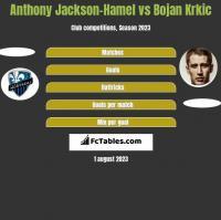 Anthony Jackson-Hamel vs Bojan Krkic h2h player stats
