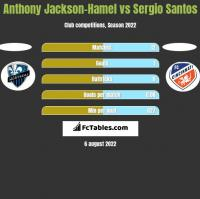 Anthony Jackson-Hamel vs Sergio Santos h2h player stats