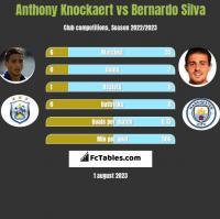 Anthony Knockaert vs Bernardo Silva h2h player stats