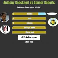 Anthony Knockaert vs Connor Roberts h2h player stats