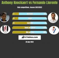 Anthony Knockaert vs Fernando Llorente h2h player stats