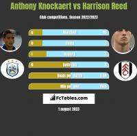 Anthony Knockaert vs Harrison Reed h2h player stats