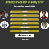 Anthony Knockaert vs Harry Arter h2h player stats