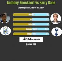 Anthony Knockaert vs Harry Kane h2h player stats