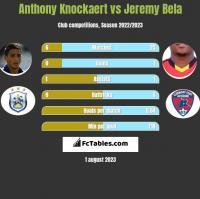 Anthony Knockaert vs Jeremy Bela h2h player stats