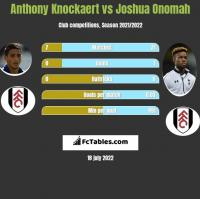 Anthony Knockaert vs Joshua Onomah h2h player stats