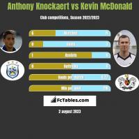 Anthony Knockaert vs Kevin McDonald h2h player stats