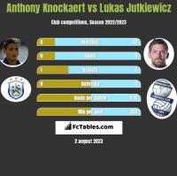 Anthony Knockaert vs Lukas Jutkiewicz h2h player stats