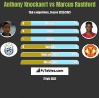 Anthony Knockaert vs Marcus Rashford h2h player stats