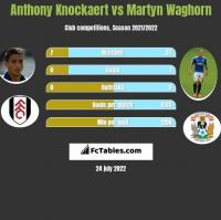 Anthony Knockaert vs Martyn Waghorn h2h player stats