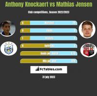 Anthony Knockaert vs Mathias Jensen h2h player stats
