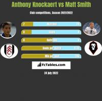 Anthony Knockaert vs Matt Smith h2h player stats