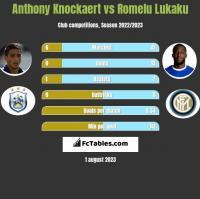 Anthony Knockaert vs Romelu Lukaku h2h player stats
