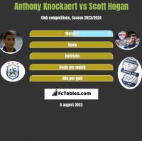 Anthony Knockaert vs Scott Hogan h2h player stats