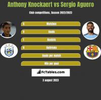 Anthony Knockaert vs Sergio Aguero h2h player stats