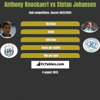 Anthony Knockaert vs Stefan Johansen h2h player stats