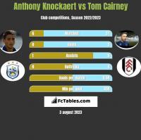 Anthony Knockaert vs Tom Cairney h2h player stats