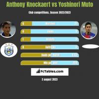 Anthony Knockaert vs Yoshinori Muto h2h player stats