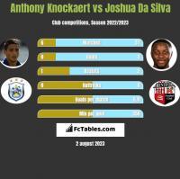 Anthony Knockaert vs Joshua Da Silva h2h player stats