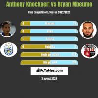 Anthony Knockaert vs Bryan Mbeumo h2h player stats