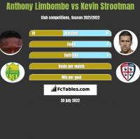 Anthony Limbombe vs Kevin Strootman h2h player stats
