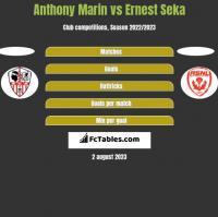 Anthony Marin vs Ernest Seka h2h player stats