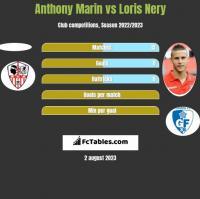 Anthony Marin vs Loris Nery h2h player stats