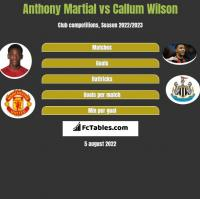 Anthony Martial vs Callum Wilson h2h player stats